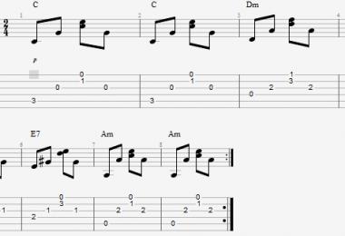 Điệu đệm phổ biến trong Guitar