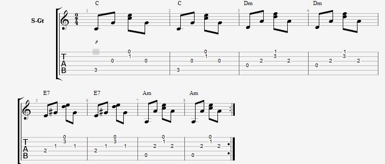 Điệu-đệm-guitar