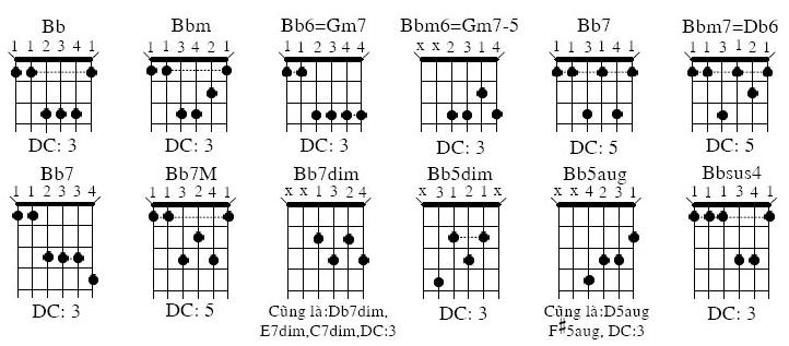 Thế-bấm-cơ-bản-2