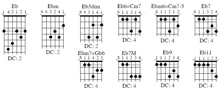 Thế-bấm-cơ-bản-4